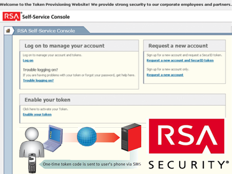 RSA SecurID® (EMC) Compatible